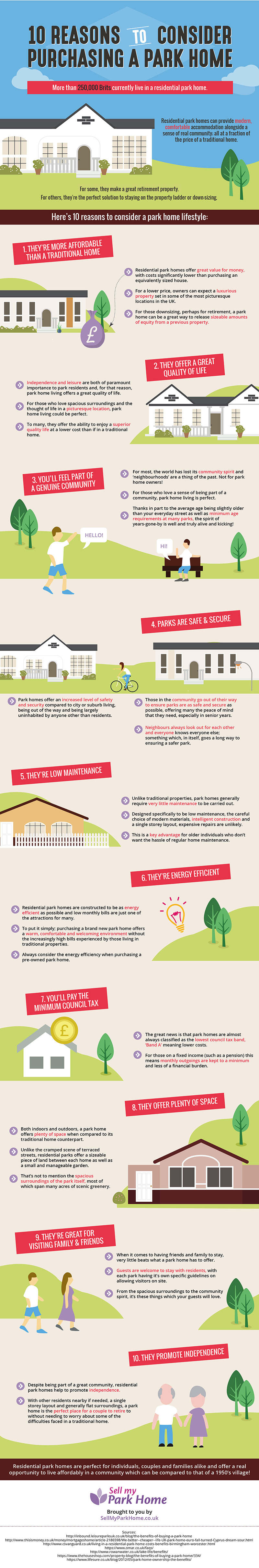 10 resons to buy a park home
